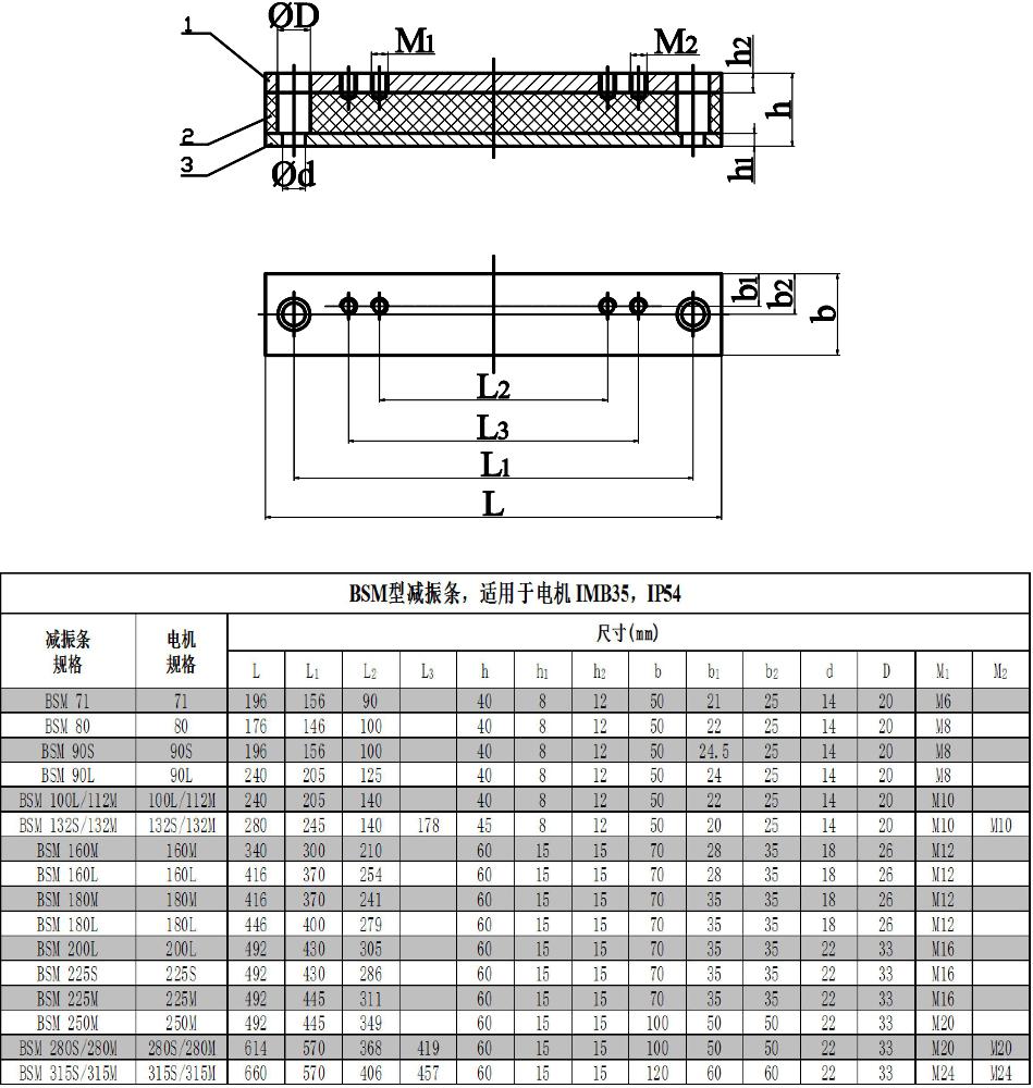 电机减震条参数.jpg